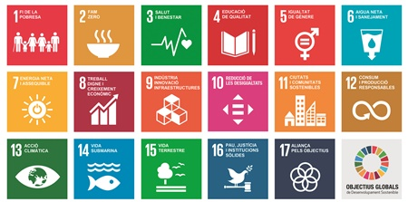 Icones dels objectius de desenvolupament sostenible